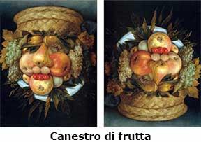 Arcimboldo - Canestro di frutta